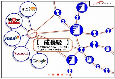 新卒向け会社説明会で使っていた「広告」を説明するラフデザイン
