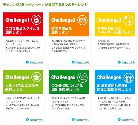 「チャレンジ25」キャンペーン:6つのチャレンジ