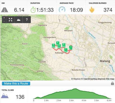 Runkeeperで計測した結果(インドネシア:東ジャワ:マラン、ルンバ・ディエンLembah Dieng)
