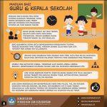 テロ事件が起きた時、教師は子供とどう接するべきか(インドネシア教育文化省がまとめた7つの指針)