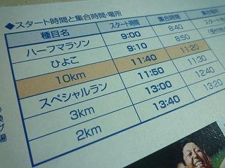新宿シティハーフマラソン 「部門」別の時間割表