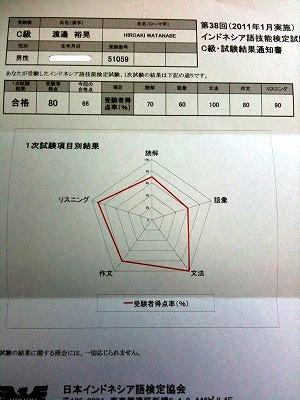 試験結果の内容分析の通知書