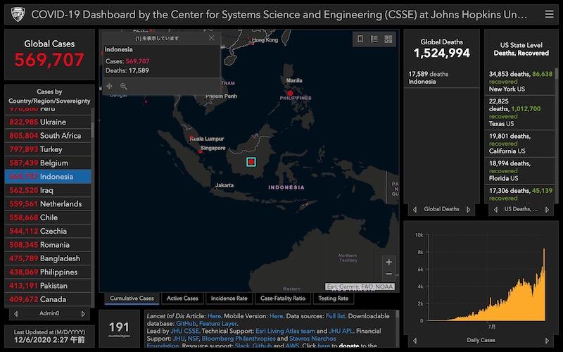 コロナウイルス感染状況 ジョンズ・ホプキンス大学の研究チームによる集計